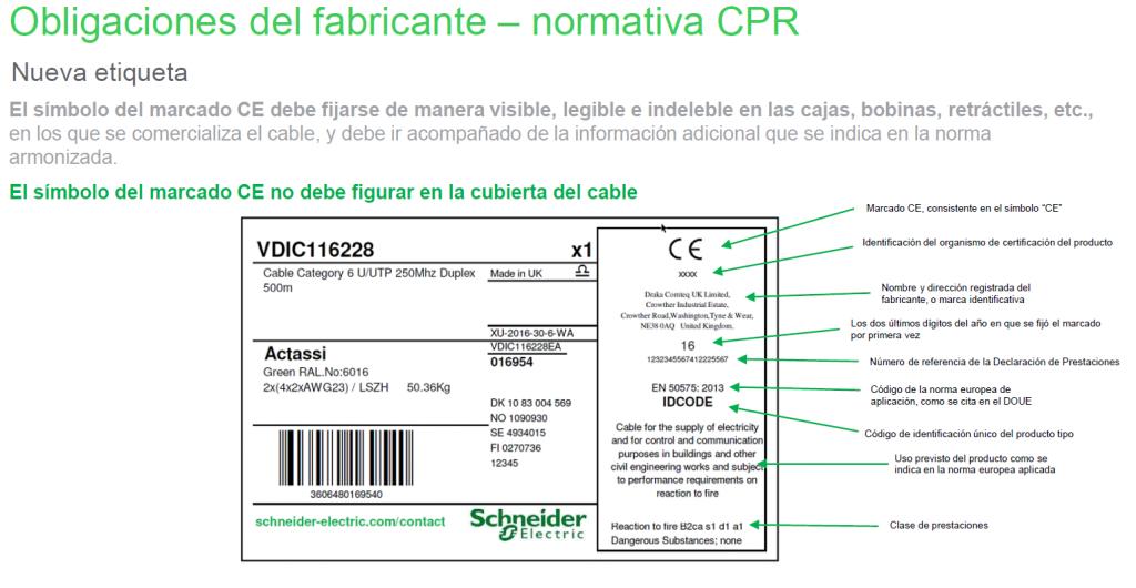 Certificación de cuadros eléctricos